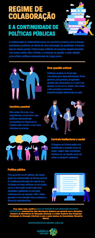 Regime de Colaboração para continuidade de políticas públicas